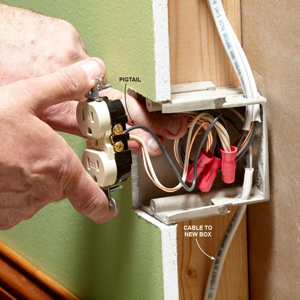 Install An Electrical Outlet Anywhere Diy Wiring Tips Fold Wires Into The Box