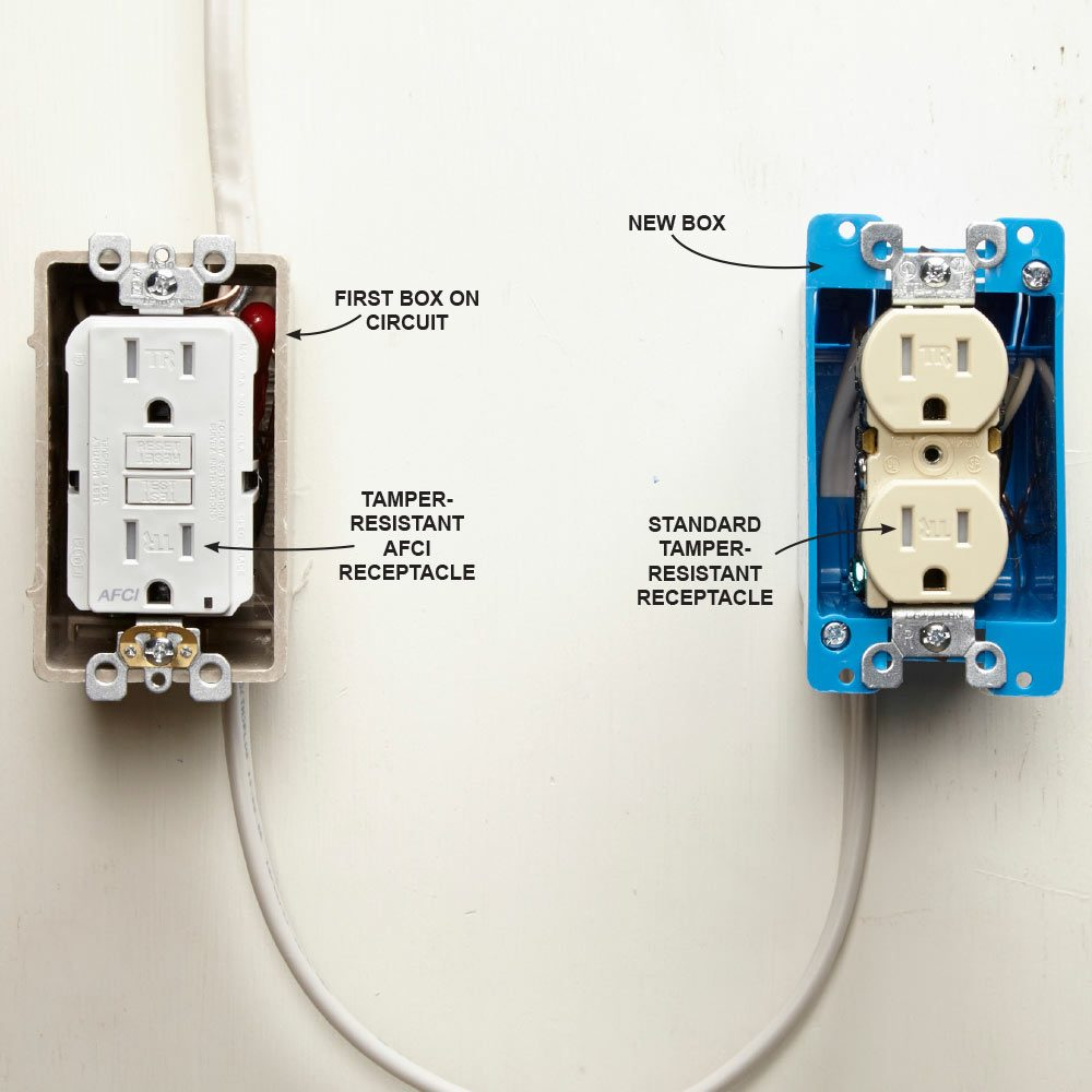 Install An Electrical Outlet Anywhere Arc Fault Breaker Wiring Diagram How To A Circuit Afci Receptacle At The Source