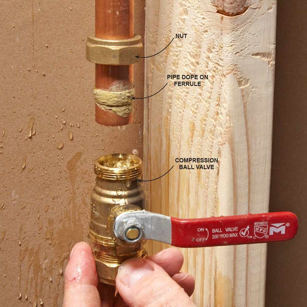 Get yourself out of prickly plumbing predicaments page