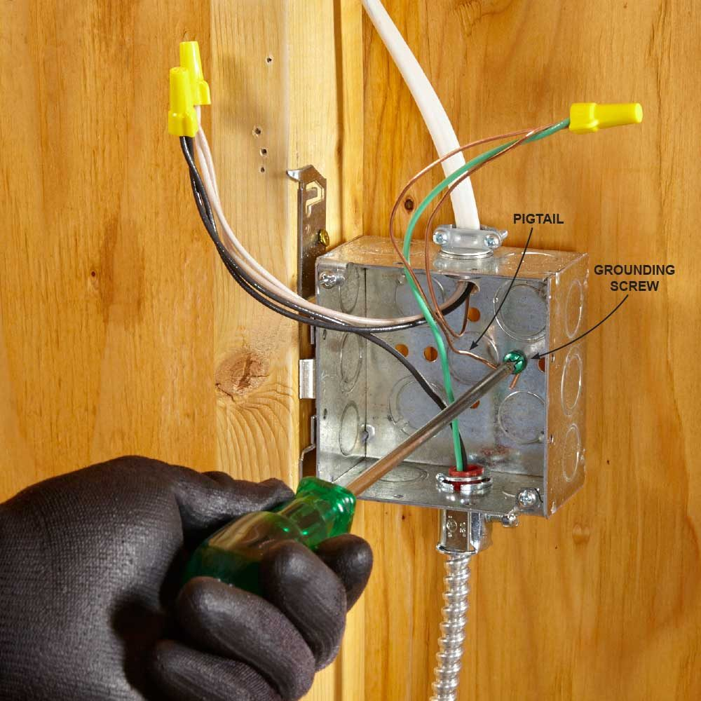 Learn The Basics On How To Work With Metal Clad Cable Electrical Wiring In Home New Main Panel Clamps Wire Nut Ground Box