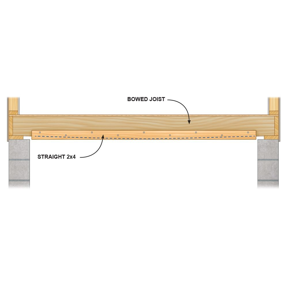 Turn a bowed joist flat | Construction Pro Tips
