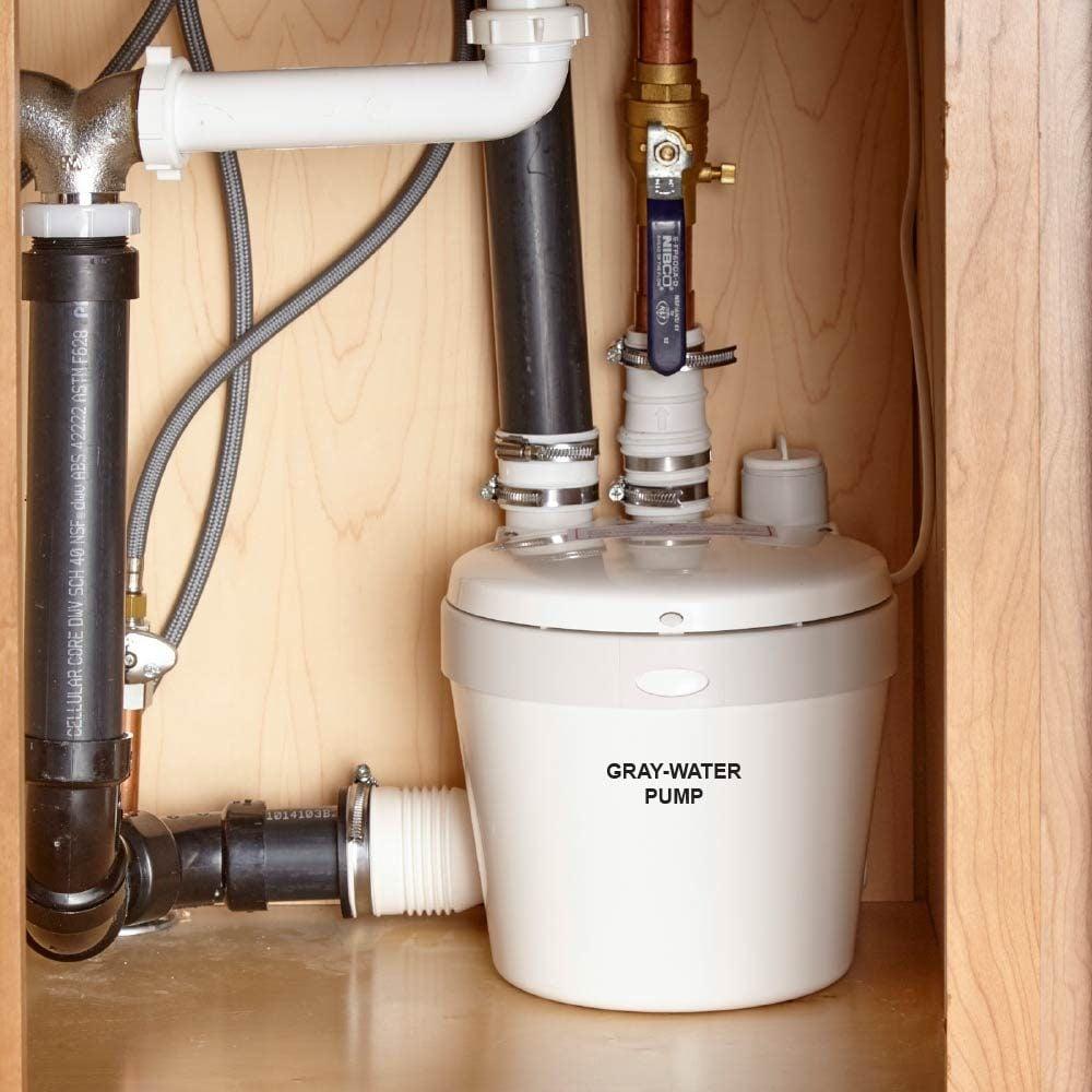 Pump Waste Water Away
