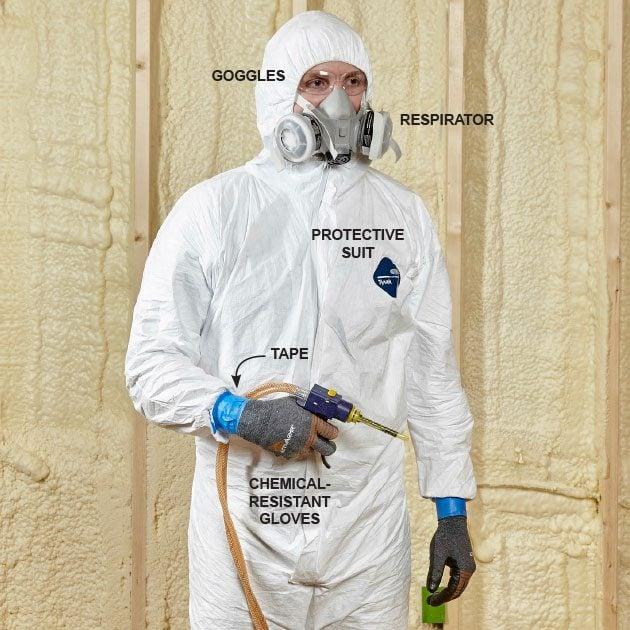 Wear the Proper Gear