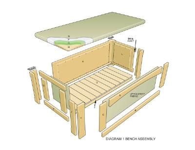 How to Build an Outdoor Storage Bench - Furniture Projects | Fresh ...