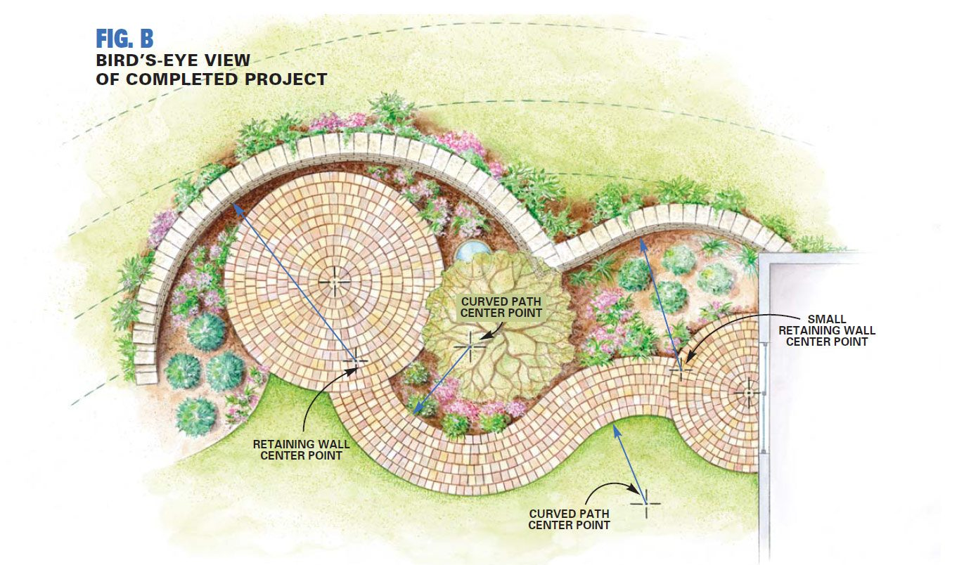 Build a Circular Patio and Retaining Wall | Family Handyman