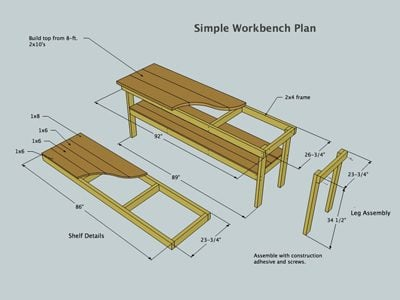 automotive workbench plans