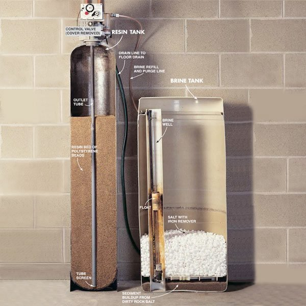 How To Repair A Water Softener The Family Handyman