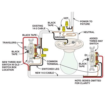 View All on 6 position rotary switch wiring diagram