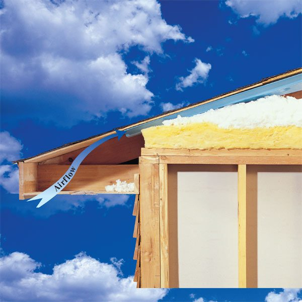 Vent Roof Without Eaves Roof And Soffit Vents Reduce
