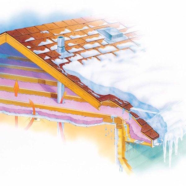 Prevent Ice Dams The Family Handyman