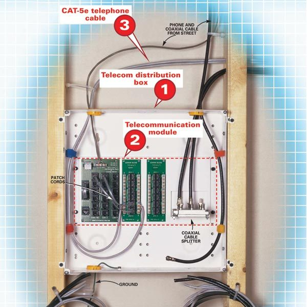 house coax wiring coax wiring panel cable and telephone wiring | the family handyman #5