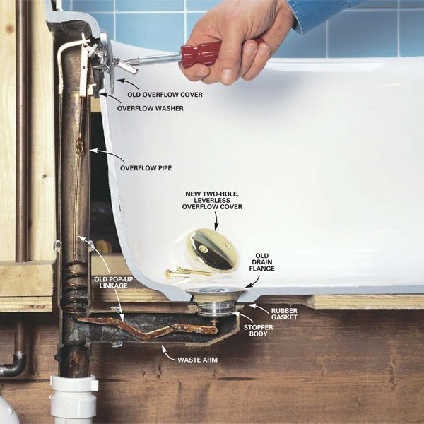 bathtub drain lever to a lift and turn drain the family handyman