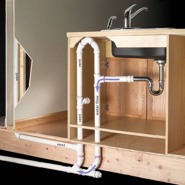 Kitchen Sink... No Vent? Plus Moving Plumbing | Terry Love ...