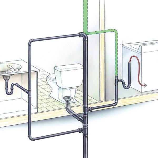 signs of poorly vented plumbing drain lines the family plumbing venting diagrams #5