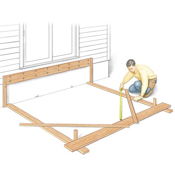 Building A House Tips Alluring With How to Build Deck Framing Image
