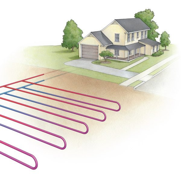 5 things to know about a geothermal heat pump the family for Which heating system is best for a house