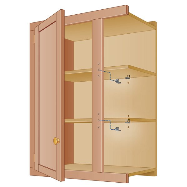 Shelves For Kitchen Cabinets: How To Fix Sagging Cabinet Shelves