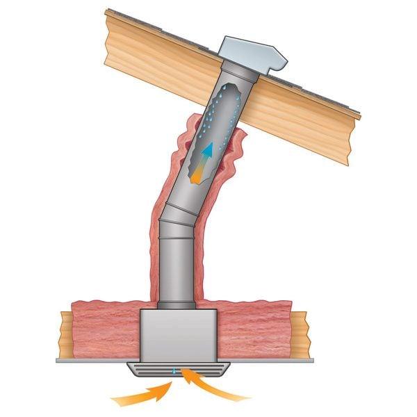 Bathroom fan insulation bath fans - Bathroom vent fan duct installation ...
