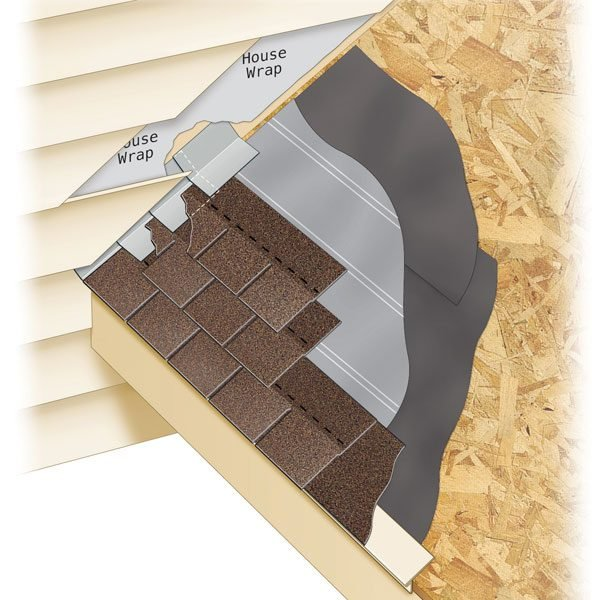 Roofing How To Install Step Flashing The Family Handyman