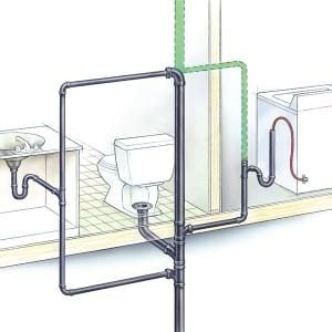 Signs of Poorly Vented Plumbing Drain Lines