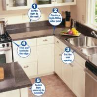 Kitchen Countertops Countertop Materials The Family