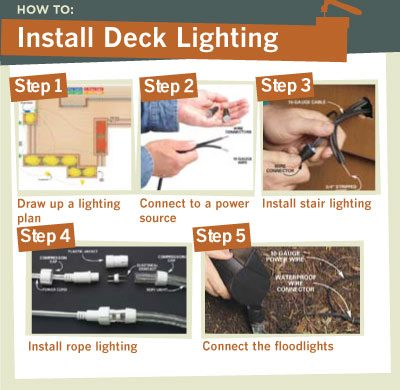 Cdn originbi tfhresource center 992016 653 pm 104128 install deck lighting instructographicg 992016 653 pm 49689 install gutters instructographic previewg mozeypictures Choice Image