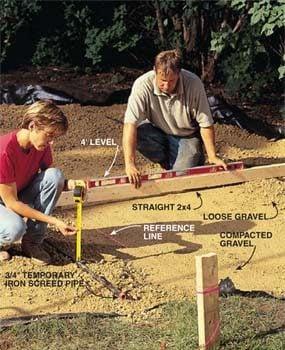 Photo 6: Set straight iron leveling pipes