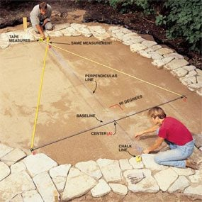 Exceptionnel Build A Stone Patio Or Brick Patio