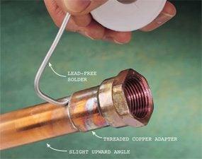 Photo 8: Tilt threaded adapters