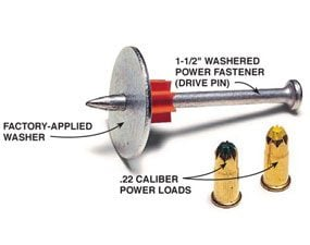 Washered fastener and power loads