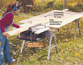 Extend your saw table with 2x4s and plywood.