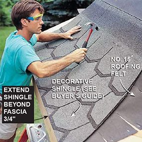 Shingle each lower roof section