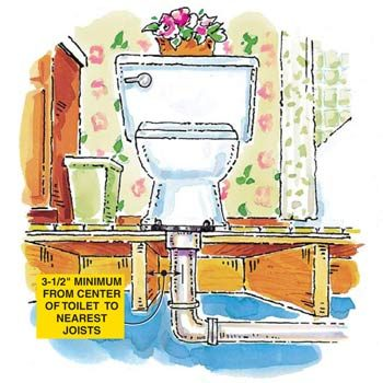 Fig. D toilet