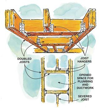 Fig. E doubled joists