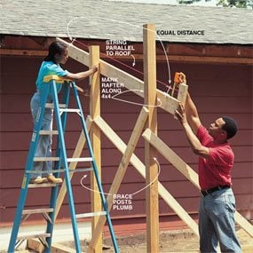 Photo 9: Make a rafter pattern