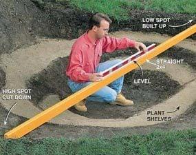 Photo 2: Establish the pond borders