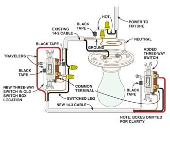 FH00MAR_THWASW_01 how to wire a 3 way light switch the family handyman three way switch wiring diagram at nearapp.co