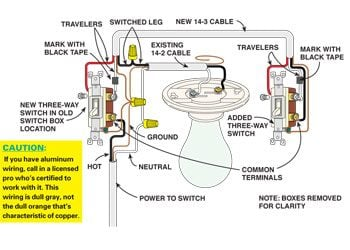 Wiring diagram for 3 way switch feed at light wiring diagram how to wire a 3 way light switch the family handyman three way switch wiring wiring diagram for 3 way switch feed at light asfbconference2016 Image collections