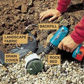 Install an In-Ground Drainage System