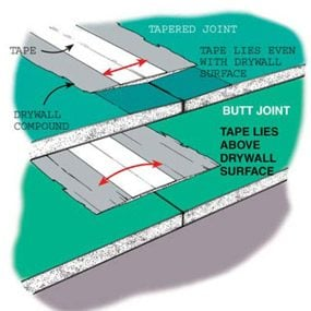 Tapered joints and butt joints