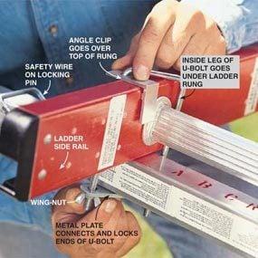 Photo 4: Stabilizer attachment method