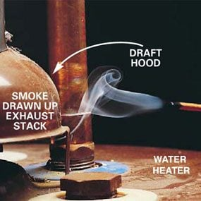 Photo 14: Test your water heater for backdrafting