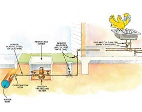 Water system for warm climates
