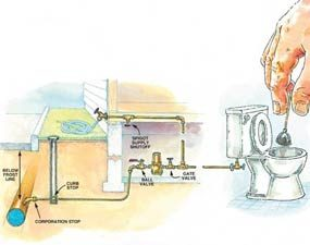 Water system for cold climates