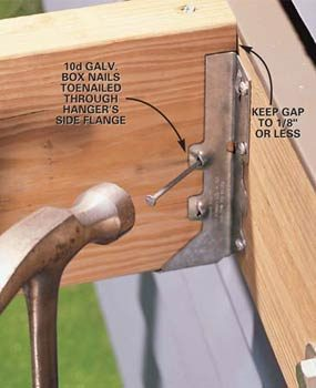 Photo 4: Nail to the joist—double shear hanger