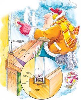 Figure A:  Insulating