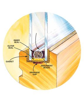 The components of an insulated glass seal.
