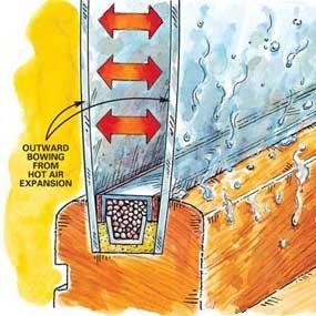 Figure C:  Heat damage