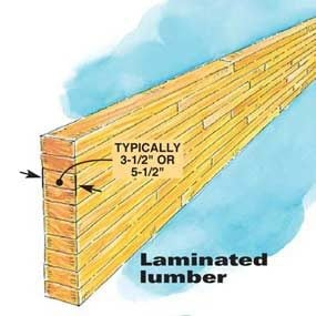 Laminated lumber header