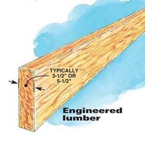 Engineered lumber header